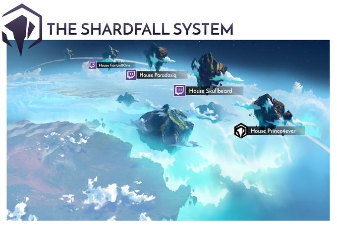 Shardfall Twitch System