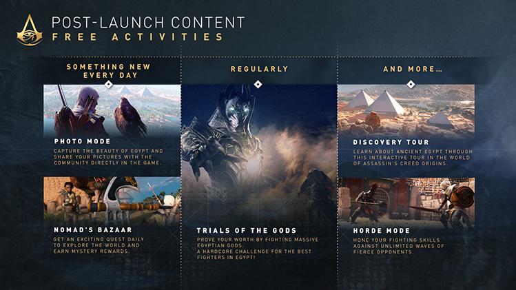 Assassins Creed Origins Free Content Post Launch