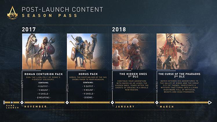 Assassins Creed Origins Season Pass Content Post Launch
