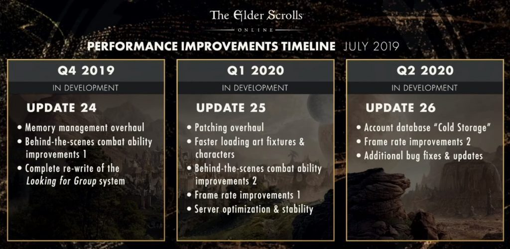 Elder Scrolls Online Tech Improvements