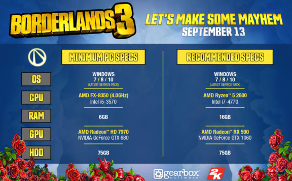Borderlands 3 System Requirements Revealed