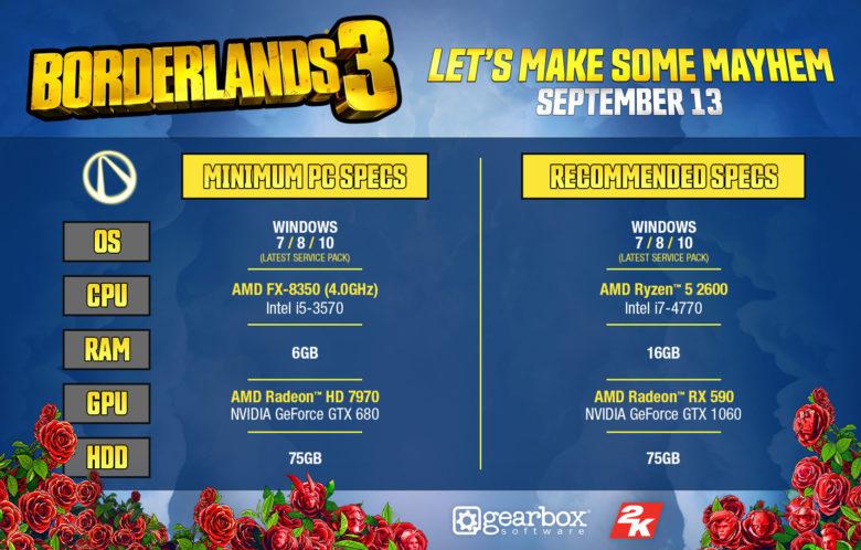 Borderlands 3 System Requirements Revealed