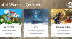 Guild Wars 2 - Dev Plans for Spring, Summer & The Future