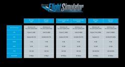 Microsoft Flight Simulator Reveals System Requirements