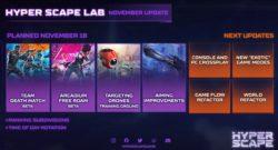 Ubisoft Introduces Hyper Scape Lab