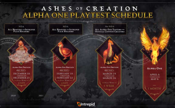 Ashes of Creation - Creative Director's Letter 2