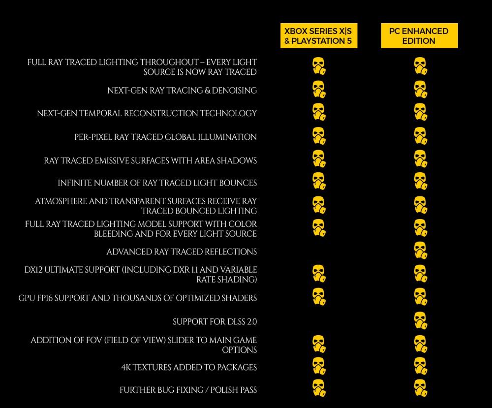 metro exuds enhanced features list