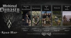 Medieval Dynasty 2021 Roadmap
