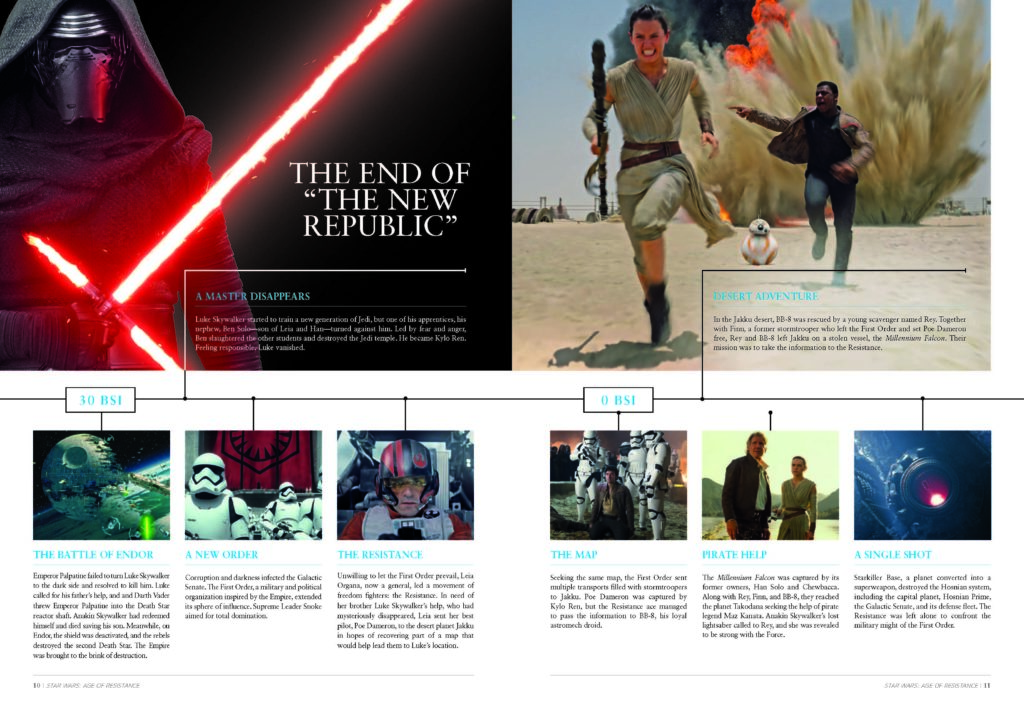 Star Wars - The Age Of Resistance Book Spread 1