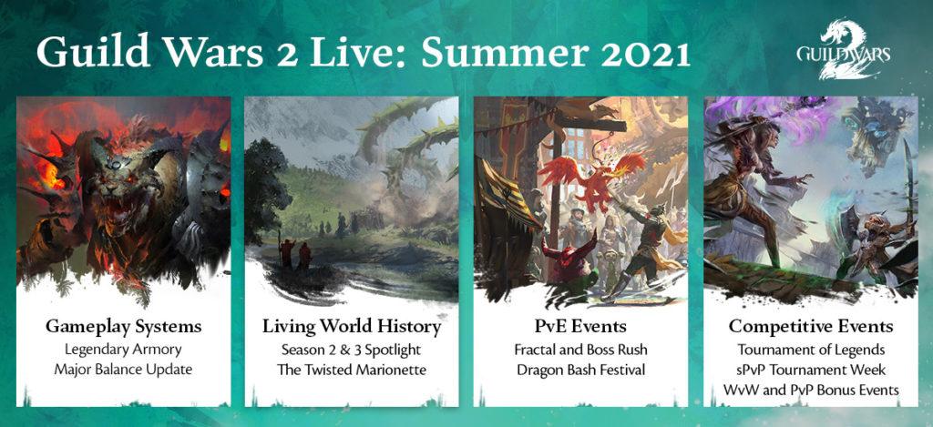 GW2-Roadmap-summer-2021