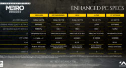 Metro Exodus PC Enhanced Edition Arrives May 6