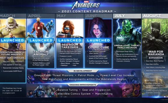 Avengers - Updated Roadmap for July