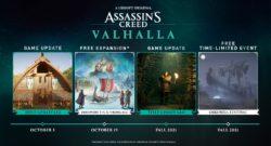 Assassin's Creed Valhalla Shared Fall 2021 Roadmap
