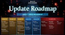 Bless Unleashed roadmap
